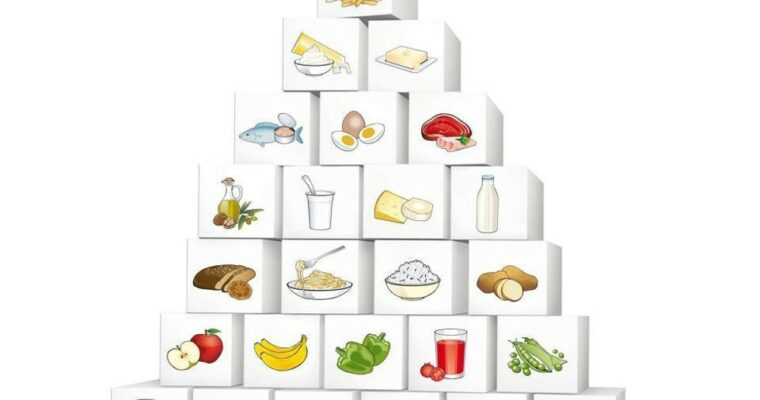 Die Lebensmittelpyramide als Tool zur Eigenkontrolle